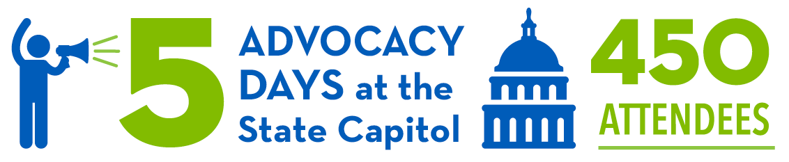 5 Advocacy Days at the State Capitol - 450 Attendees